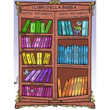 Poster biblioteca biblica